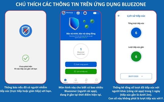 Cách tải và cài đặt bluezone trên điện thoại Android và IOS